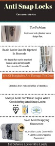 Info Graphic locksmith Leeds